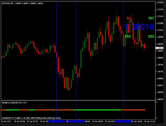 Forex buysell arrow indicator