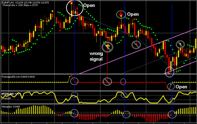 Forex signal 30 extreme download